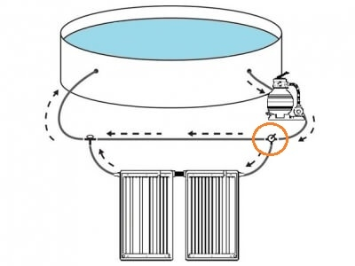 Comfortpool Solar Panel bypass - driewegkraan